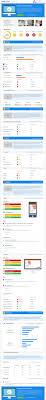 Online Snapshot Snapshot Report Award Winning Automated Sales
