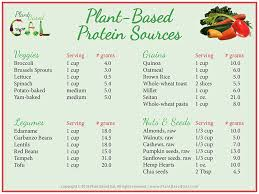 But Where Do You Get Your Protein Plant Based Gal