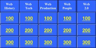 jeopardy template ppt powerpoint jeopardy rome fontanacountryinn com