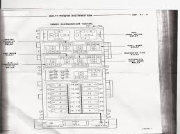 fuse box jeep grand cherokee wiring diagram shrutiradio 2005 jeep grand cherokee fuse diagram at Jeep Grand Cherokee Fuse Box