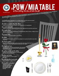 Importance Of Table Setting The Pow Mia Table A Place Setting For One A Table For All Navy