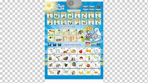 Arabic international phonetic alphabet (arabic: Arabic Alphabet Learning Persian Alphabet Urdu Alphabets With S English Text Arabic Png Klipartz