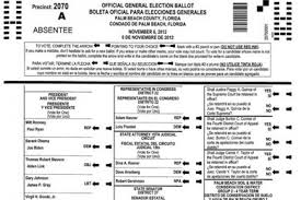 Ballots Confusing Of The Most Five Country In Propublica —