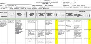 Fmea Chart Process Fmea Pfmea In Aiag Fmea 4 Format Click To