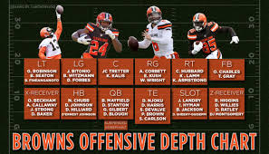 Cleveland Browns Depth Chart Take A Look At How The Browns