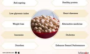 Makhana Nutrition Chart Makhana Benefits Medicinal Uses And Its Side Effects Lybrate