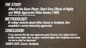 video game violence essay na argument essays video game violence essay na
