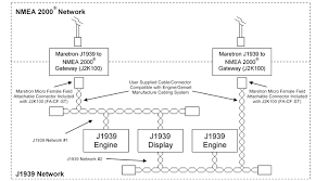 j2k100 user s manual figure 9 shows a two engines gensets dual j1939 network installation diagram