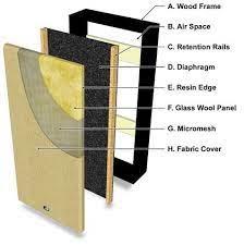 primacoustic fulltrap wall mount bass