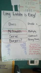 long division anchor chart birds eye view on p4 long division anchor chart
