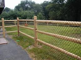 wire fence gate. Chain Link Fence Installation Wire Gate