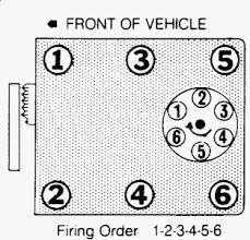 1995 gmc jimmy distributor replacement out markings hey lynda finley this was good advice there are several v6 engines and you didnt even bother to tell us which one you have then we are to get the answer