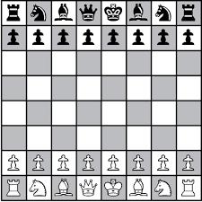 Chess Moves Chart Chess For Dummies Cheat Sheet Dummies