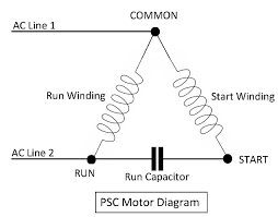 cscr motor wiring diagram cscr image wiring diagram soft hard or easy where does one possibly start on cscr motor wiring diagram