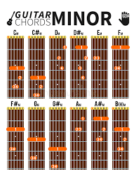 Minor Chords Chart For Guitar With Fingers Position Stock