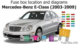 Glove compartment illumination with switch rear sam control unit engine. Fuse Box Location And Diagrams Mercedes Benz E Class 2003 2009 Youtube