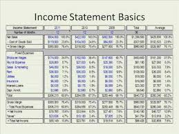 Small Business Budgeting Money Management Youtube