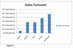 Shorten Y Axis Labels On A Chart How To Excel At Excel