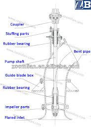 electrical tools names and uses. zlb new agricultural machines names and uses/agricultural tool/agriculture machinery equipment electrical tools uses