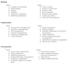 Management Skills List For Resume Resume Skills And Abilities Joefitnessstore Com