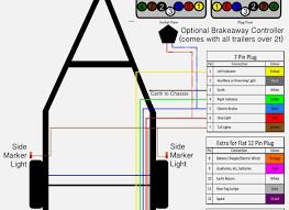 wiring diagram for triton trailer free in snowmobile rh releaseganji net mitsubishi triton trailer wiring