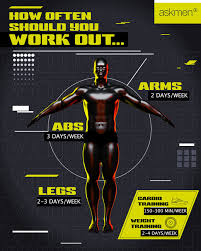 how often should you work out askmen