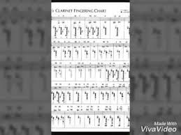 Clarinet Finger Chart Mary Had A Little Lamb Clarinet Fingering Chart Youtube