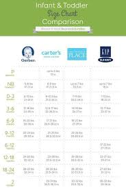 Carters Infant Shoe Size Chart 4 Things Every Mom Needs To Know About Baby Clothing Sizes
