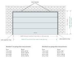 standard door measurements standard size interior door solid standard door opening standard size garage door rough