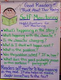 Monitor And Clarify Anchor Chart Ask And Answer Questions As You Read I Think Self