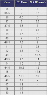 Snow Ski Length Chart Cross Country Ski Boot Sizing Chart Cross Country Ski