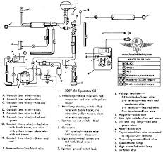 harley davidson wiring diagrams and schematics 1967 69 sportster