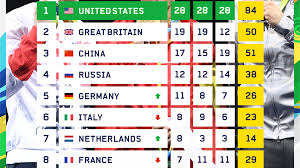 Latest Rio Olympic Medal Table Golden Night Takes Great