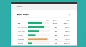 Budgeting Software Options To Keep Linux Users From Seeing Red