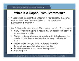 4. What is a Capabilities ...