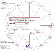 Donald Trump Will Be Impeached Page 33 Astrologers
