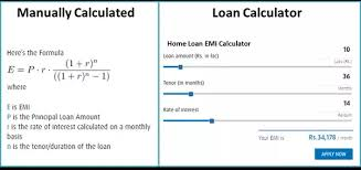 How To Calculate Emi On Home Loan Quora