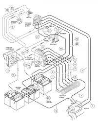 club car electric golf cart wiring diagram smart & electric cars 1992 gas club car wiring diagram at 92 Club Car Wiring Diagram