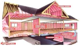 highest r value insulation for wall open best fiberglass 2x4 pink faced in