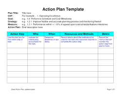 Sample Sales Plan Strategic Account Plan Template Unique 24 Sales Plan Template ✈ 19
