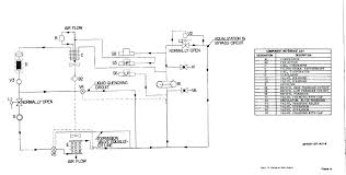 12 volt wiring schematic symbols wiring library refrigeration components wiring diagram symbols detailed rh yogajourneymd com basic house wiring diagrams 12 volt wiring