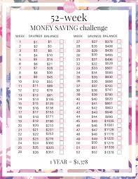 Christmas Savings Plan Chart 4 Money Saving Challenges For Small Budgets The Budget Mom