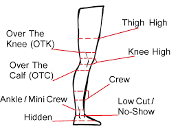Sock Length Chart How To Figure Sock Sizes The Sox Market