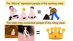 understanding symbolism in lord of the flies final corrected  understanding symbolism in lord of the flies final corrected version