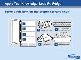 Servsafe Refrigerator Storage Chart The Flow Of Food Storage Ppt Video Online Download
