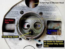 home graceful incredible delta bathtub faucet parts 22 shower mixinge replacement image ideas moen kohler alsons