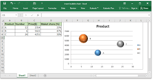 How To Make Bubble Chart In Excel How To Quickly Create Bubble Chart In Excel