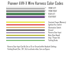 wire harness colors wiring diagrams best pioneer avh x wire harness colors album on ur wire harness types wire harness colors