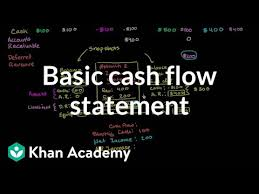 Online Cash Flow Statement Calculator Basic Cash Flow Statement Video Khan Academy