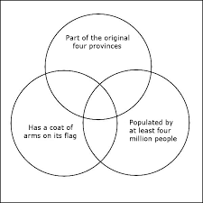 Amdm Venn Diagram Worksheet Answers Venn Diagram Quiz Tirevi Fontanacountryinn Com